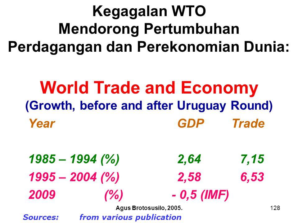 Kegagalan WTO Mendorong Pertumbuhan Perdagangan dan Perekonomian Dunia: World Trade and Economy (Growth, before and after Uruguay Round)