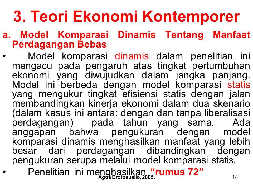 3. Teori Ekonomi Kontemporer