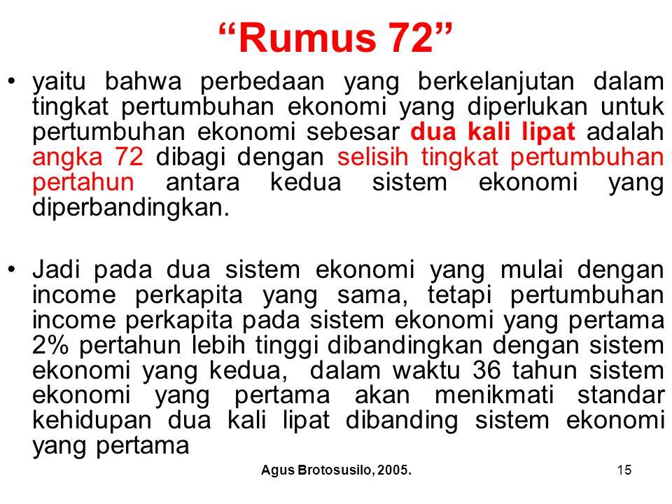 Rumus 72