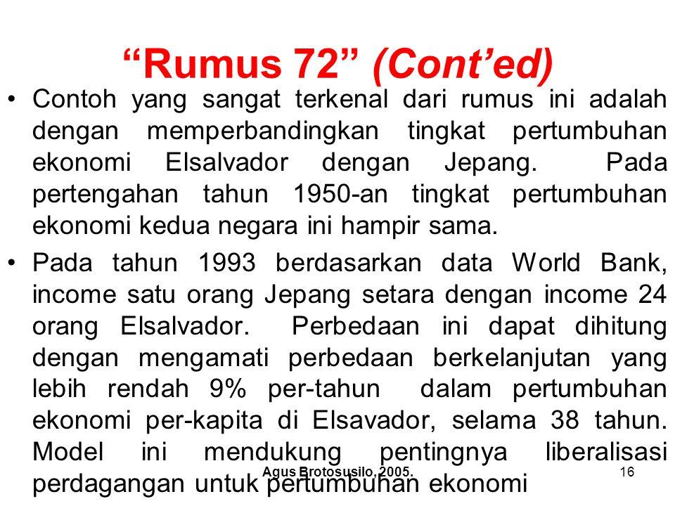 Rumus 72 (Cont'ed)