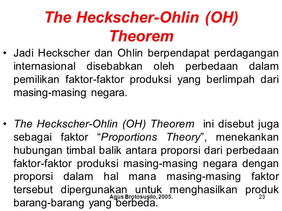 The Heckscher-Ohlin (OH) Theorem