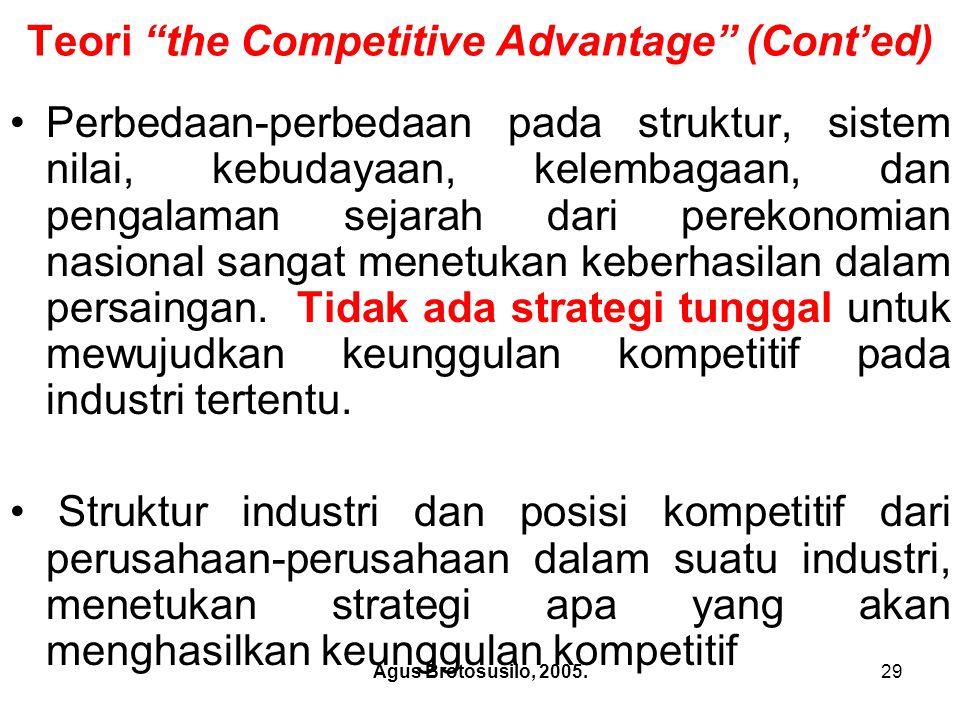 Teori the Competitive Advantage (Cont'ed)