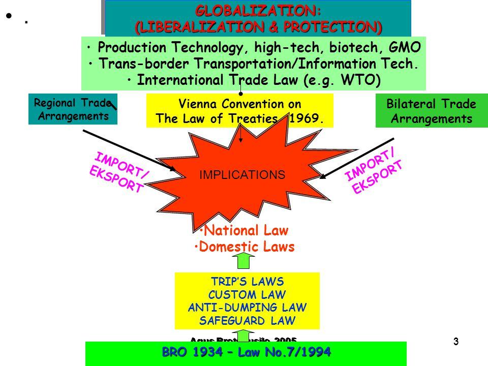 . . GLOBALIZATION: (LIBERALIZATION & PROTECTION)