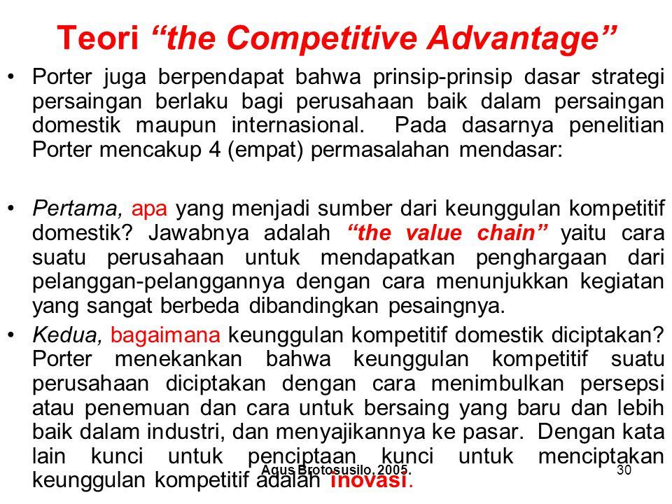 Teori the Competitive Advantage