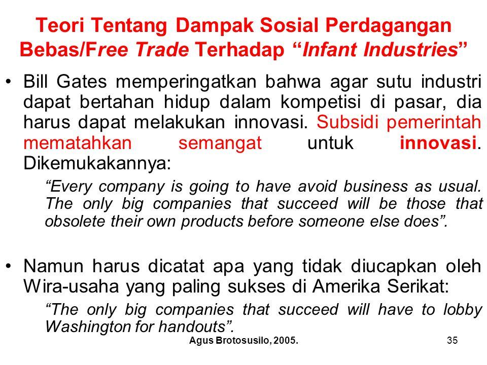 Teori Tentang Dampak Sosial Perdagangan Bebas/Free Trade Terhadap Infant Industries