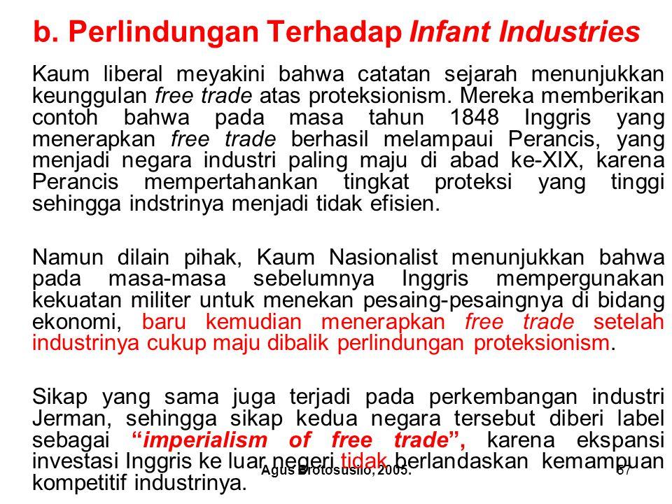b. Perlindungan Terhadap Infant Industries
