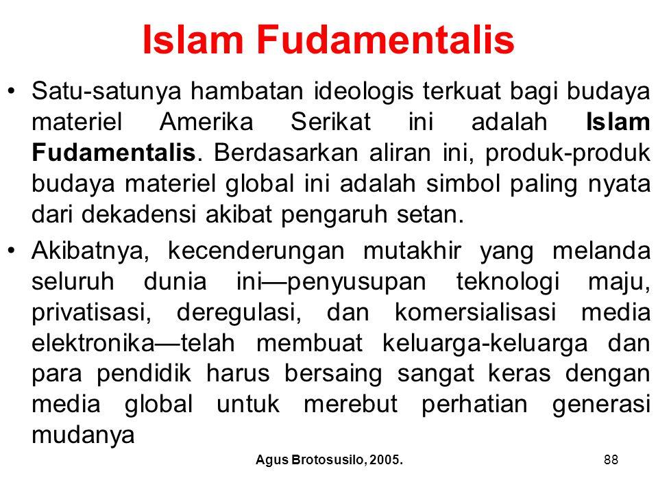 Islam Fudamentalis