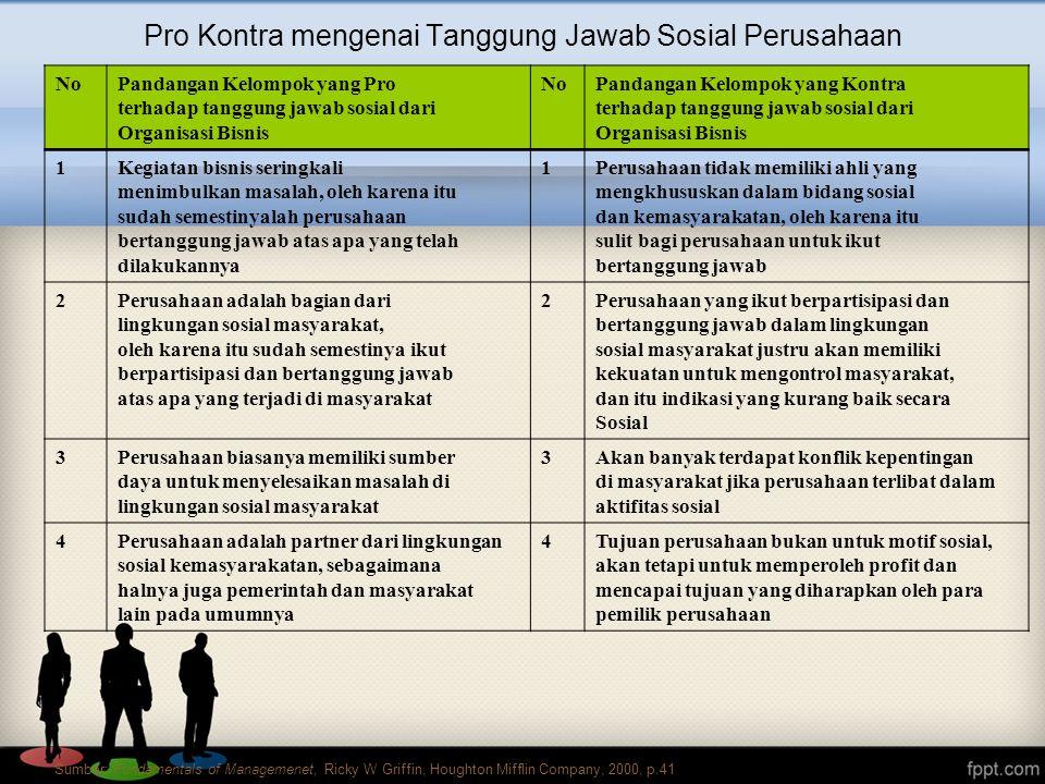 Pro Kontra mengenai Tanggung Jawab Sosial Perusahaan