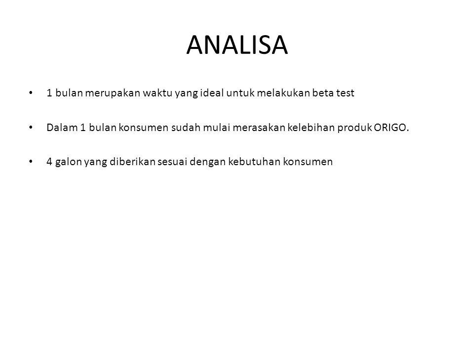 ANALISA 1 bulan merupakan waktu yang ideal untuk melakukan beta test