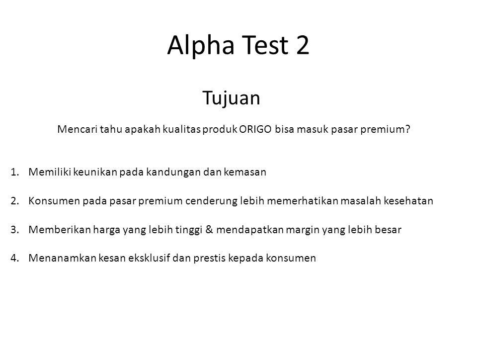 Alpha Test 2 Tujuan. Mencari tahu apakah kualitas produk ORIGO bisa masuk pasar premium Memiliki keunikan pada kandungan dan kemasan.