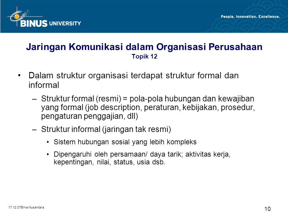 Jaringan Komunikasi dalam Organisasi Perusahaan Topik 12