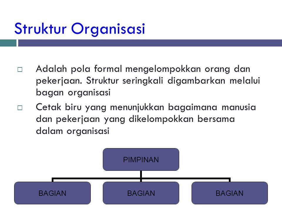 Struktur Organisasi Adalah pola formal mengelompokkan orang dan pekerjaan. Struktur seringkali digambarkan melalui bagan organisasi.
