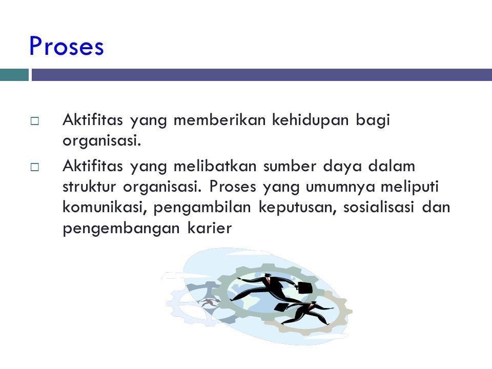 Proses Aktifitas yang memberikan kehidupan bagi organisasi.