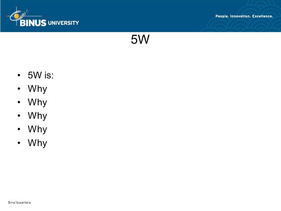 5W 5W is: Why Bina Nusantara