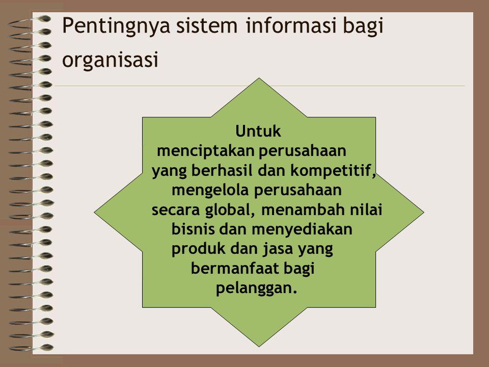 Pentingnya sistem informasi bagi organisasi