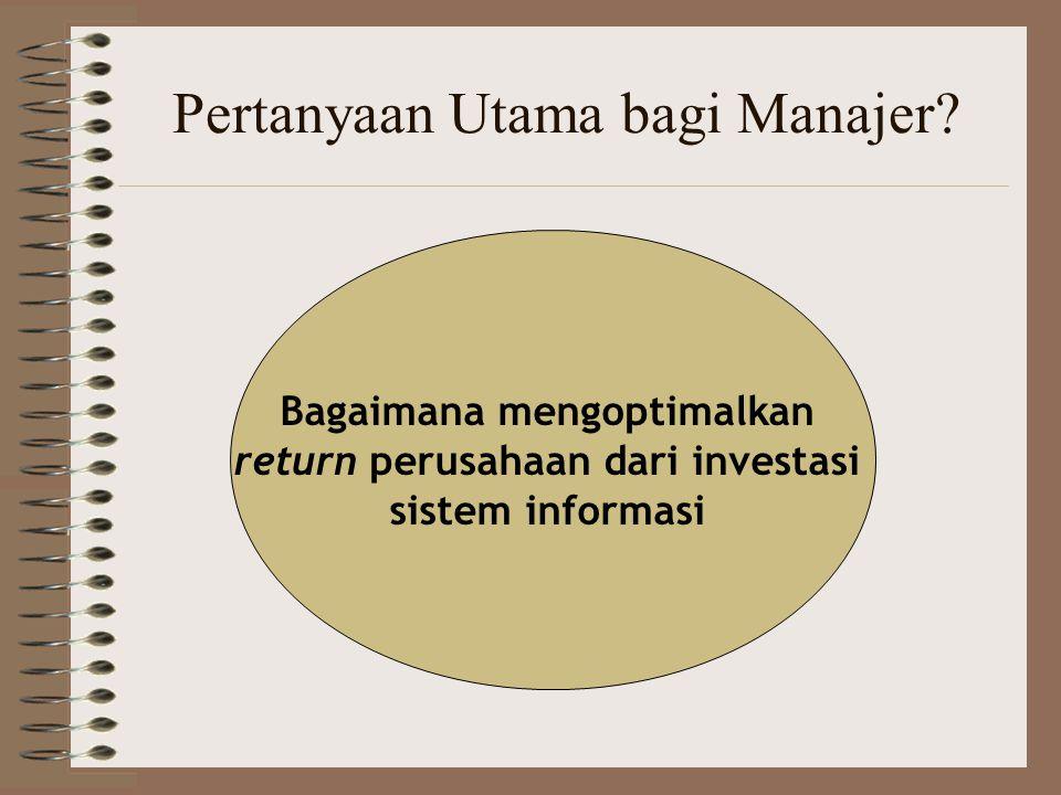 Pertanyaan Utama bagi Manajer