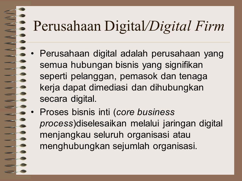 Perusahaan Digital/Digital Firm