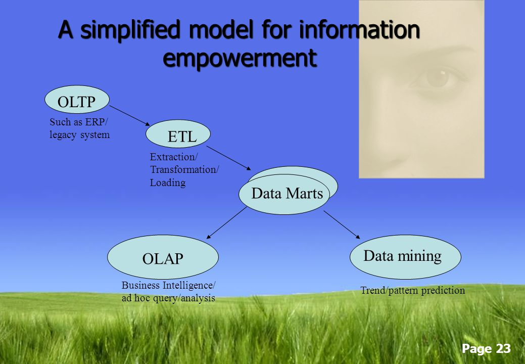 A simplified model for information empowerment
