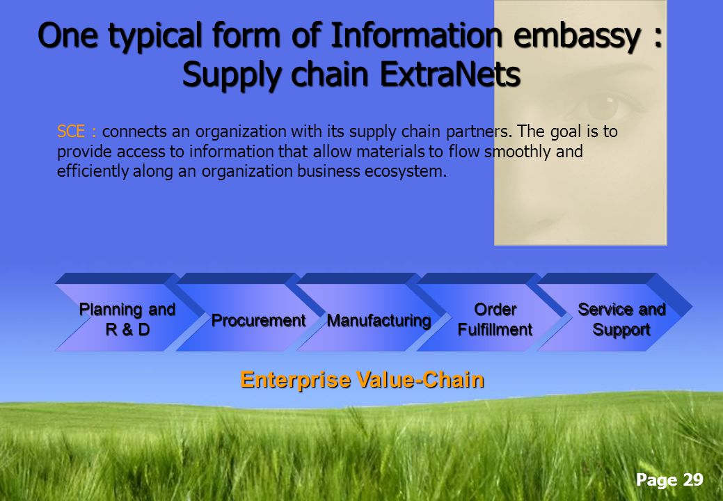 Enterprise Value-Chain