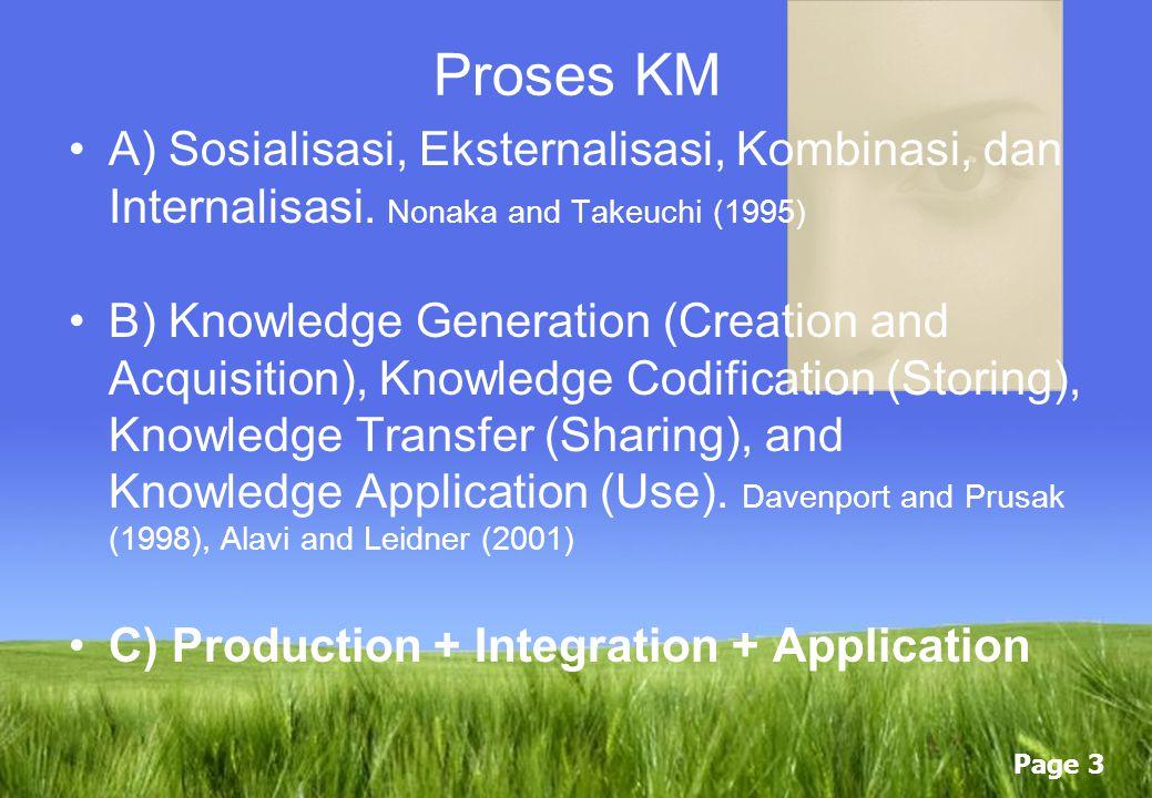 Proses KM A) Sosialisasi, Eksternalisasi, Kombinasi, dan Internalisasi. Nonaka and Takeuchi (1995)