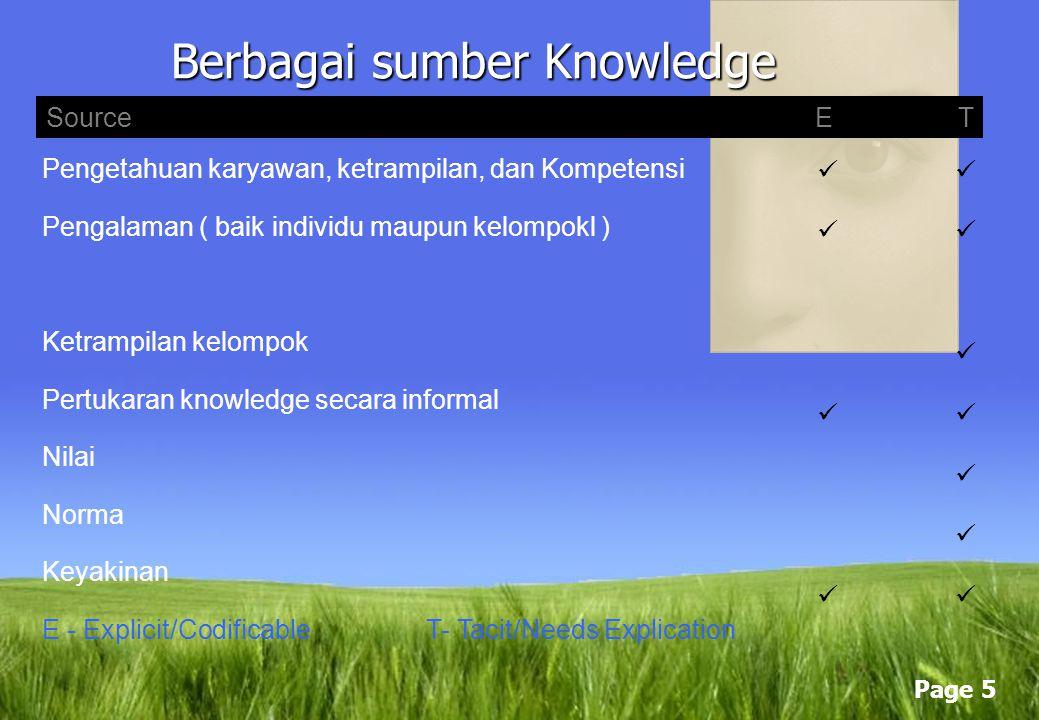 Berbagai sumber Knowledge