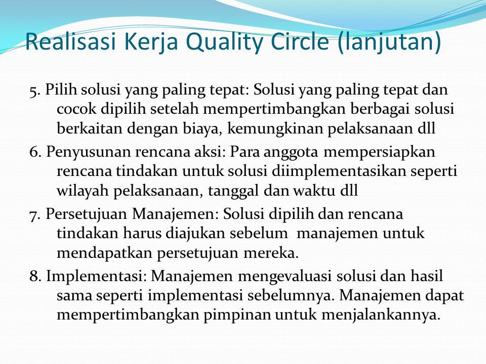 Realisasi Kerja Quality Circle (lanjutan)