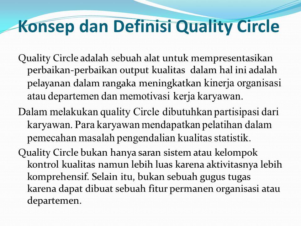 Konsep dan Definisi Quality Circle