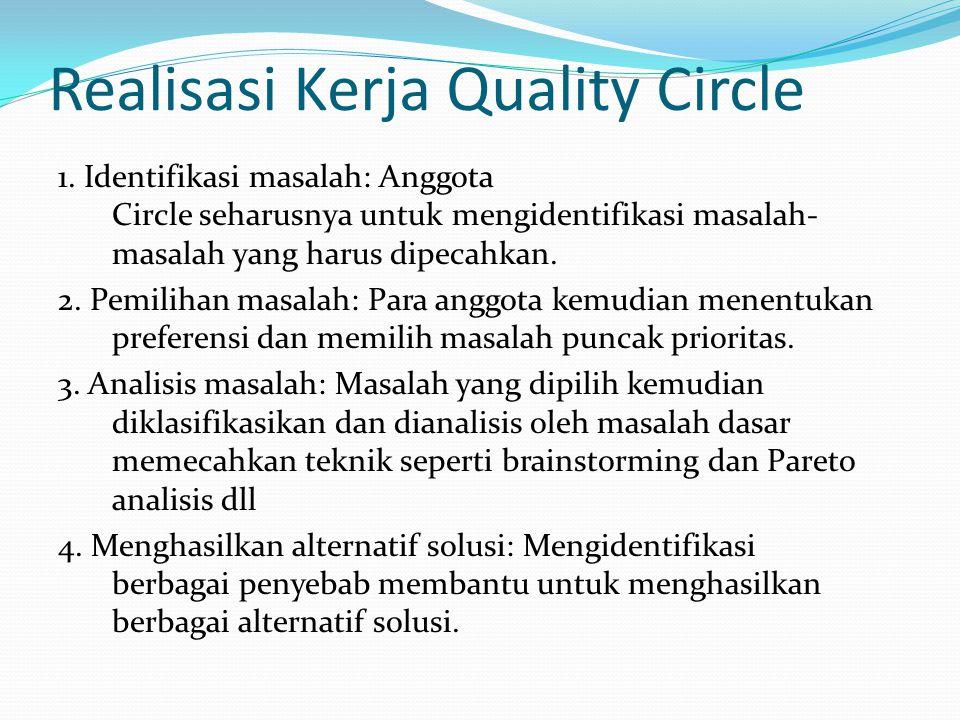 Realisasi Kerja Quality Circle