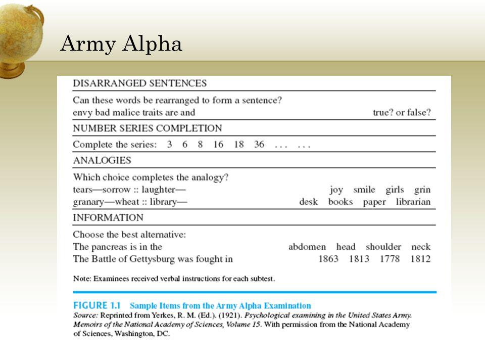 Army Alpha