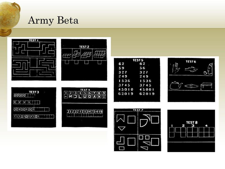 Army Beta