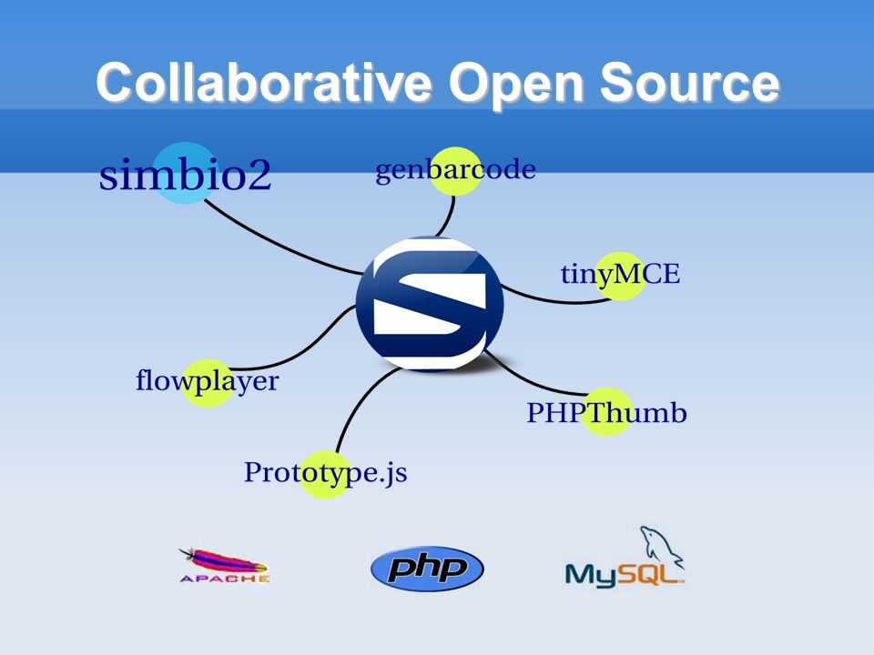Collaborative Open Source