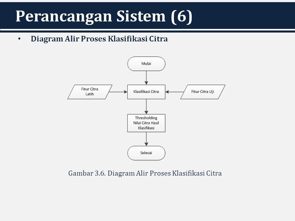 Gambar 3.6. Diagram Alir Proses Klasifikasi Citra