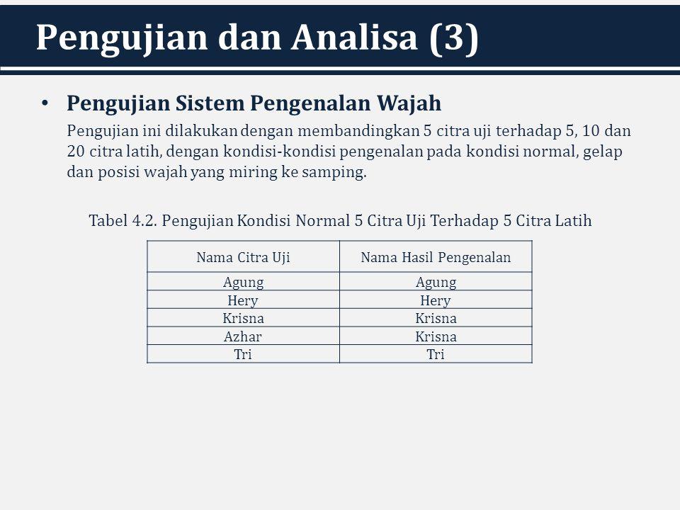 Pengujian dan Analisa (3)