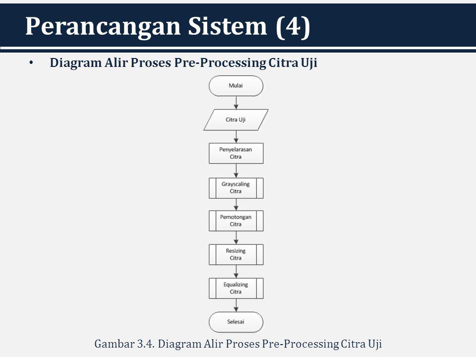 Gambar 3.4. Diagram Alir Proses Pre-Processing Citra Uji