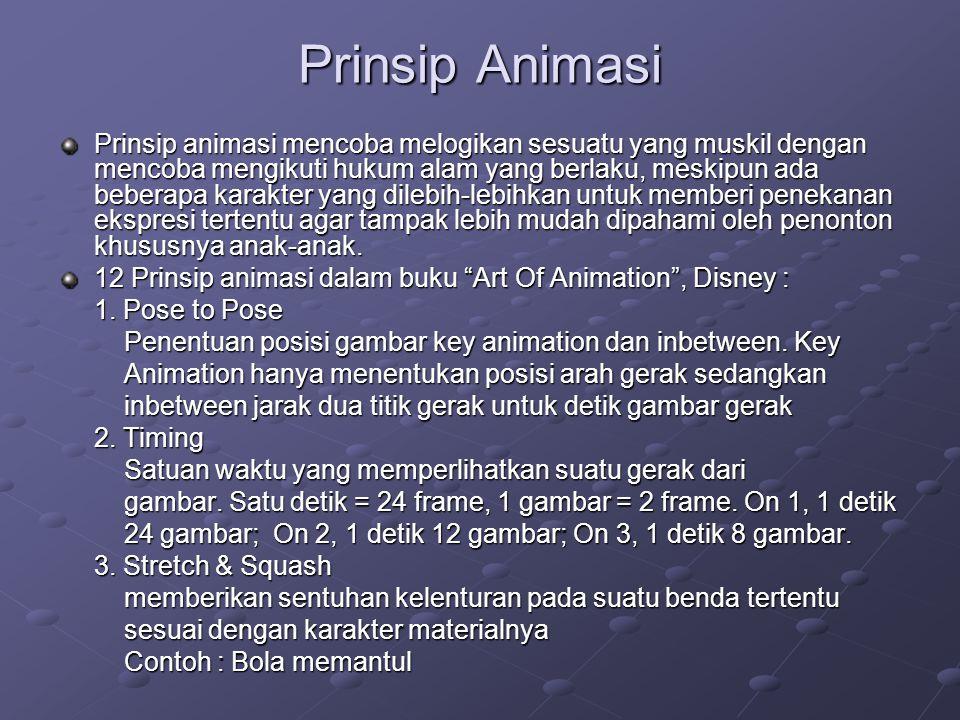 Prinsip Animasi