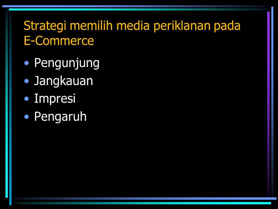 Strategi memilih media periklanan pada E-Commerce