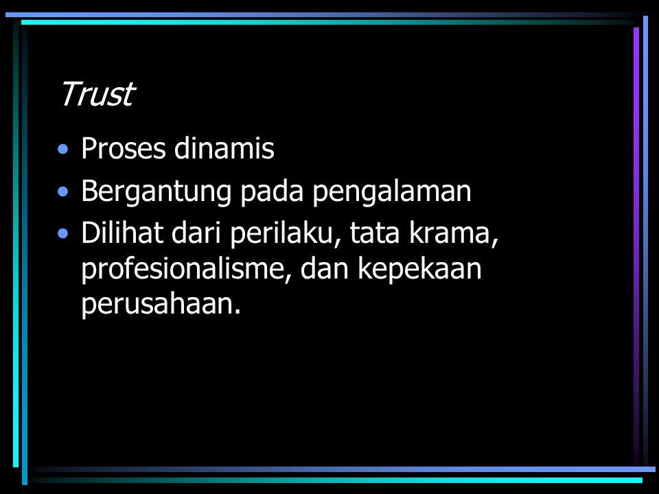 Trust Proses dinamis Bergantung pada pengalaman