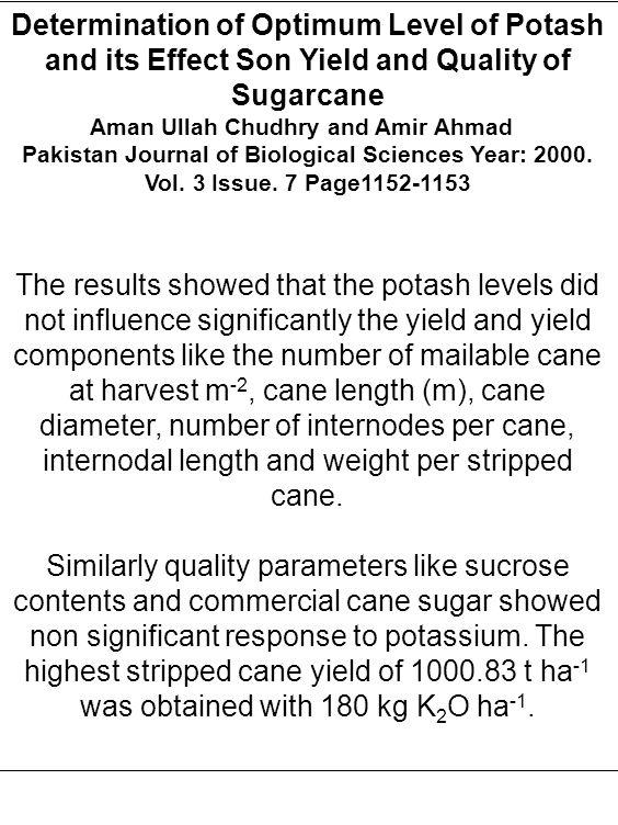 Aman Ullah Chudhry and Amir Ahmad