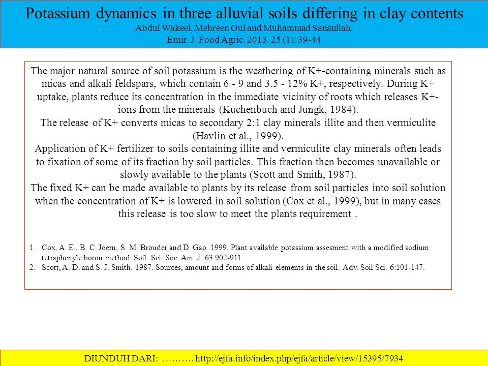 Potassium dynamics in three alluvial soils differing in clay contents