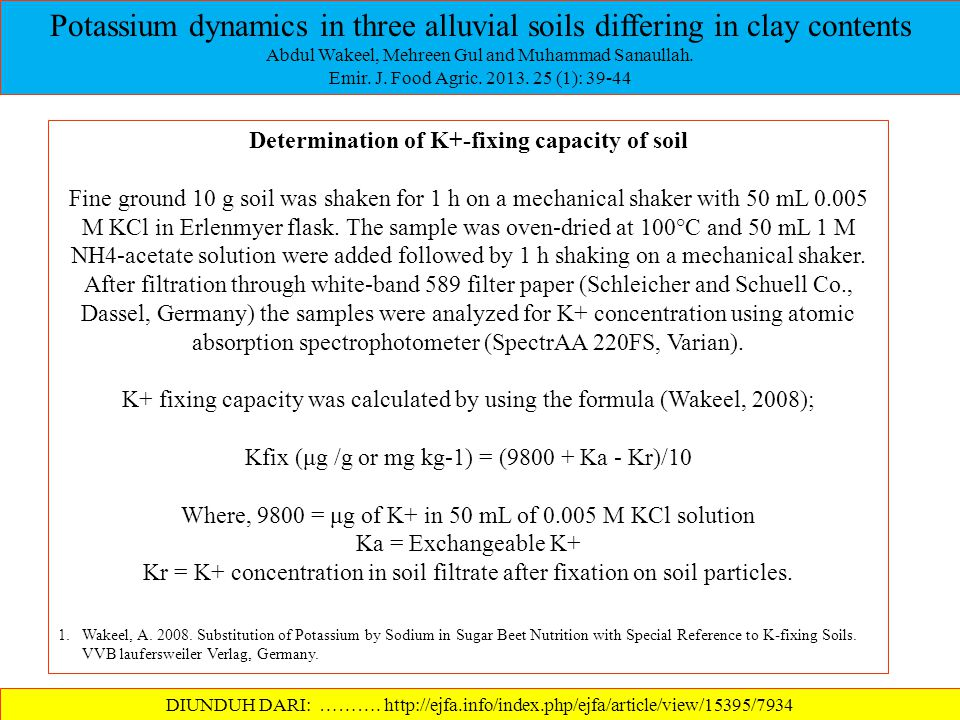 Determination of K+-fixing capacity of soil