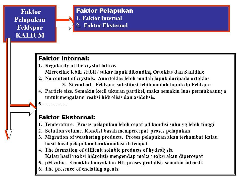 Faktor Pelapukan Feldspar KALIUM