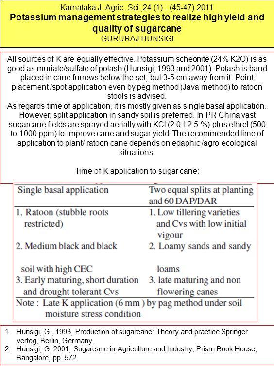 Karnataka J. Agric. Sci.,24 (1) : (45-47) 2011