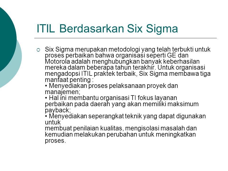 ITIL Berdasarkan Six Sigma