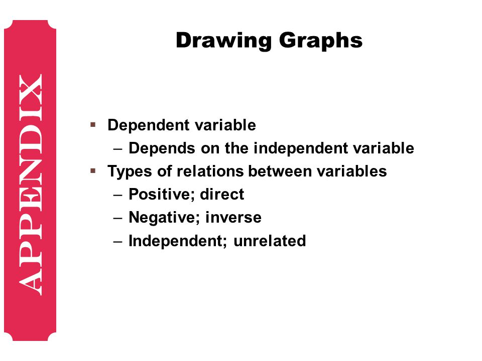 Appendix Drawing Graphs Dependent variable