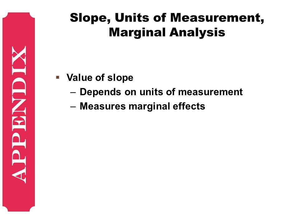 Slope, Units of Measurement, Marginal Analysis