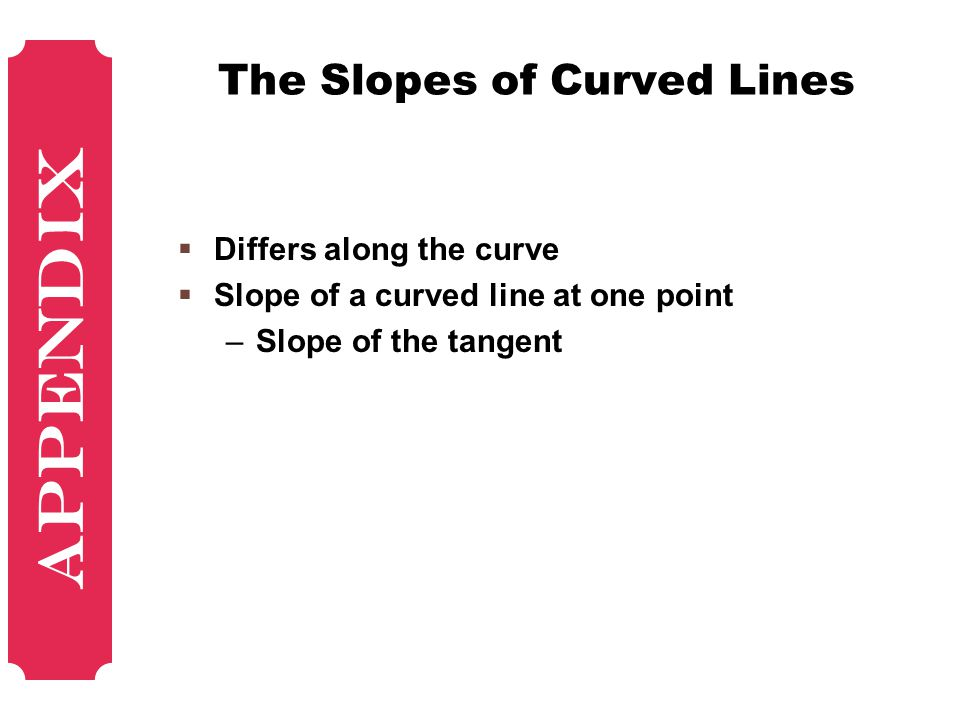 The Slopes of Curved Lines