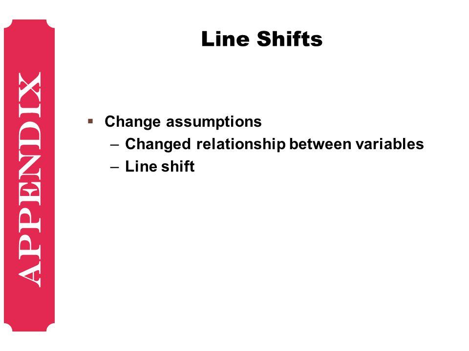 Appendix Line Shifts Change assumptions