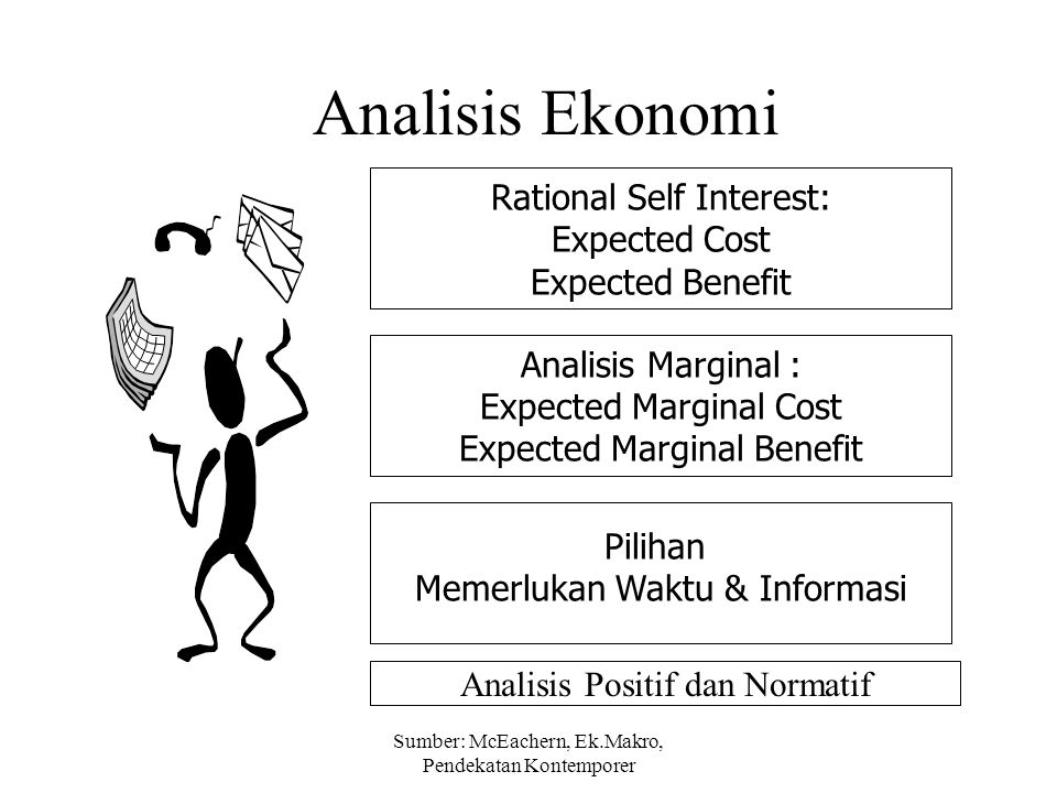 Analisis Ekonomi Rational Self Interest: Expected Cost