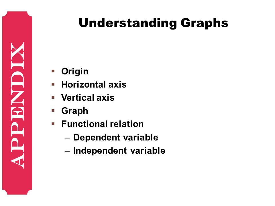 Appendix Understanding Graphs Origin Horizontal axis Vertical axis