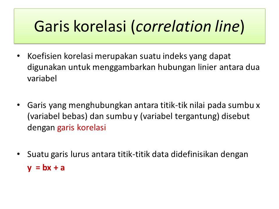 Garis korelasi (correlation line)